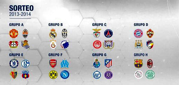 sorteo-champions-13-14-fase1-grupos-muycule-com